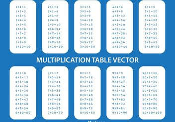Multiplication Table - Kostenloses vector #154723