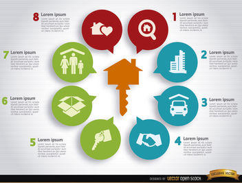 Real Estate Infographic sale steps - vector gratuit #163853