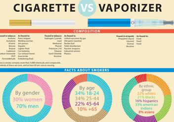 Cigarette & Vape Infographic - Free vector #272863
