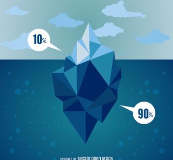 Iceberg infographic - vector #366243 gratis