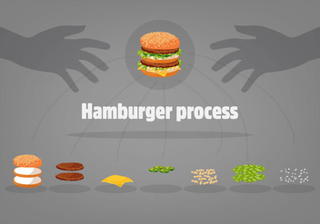 Free Hamburger Process Vector Illustration - Free vector #367513