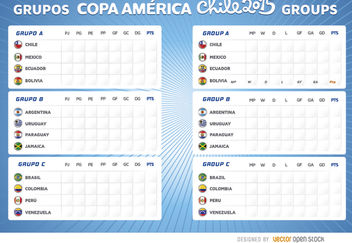 Copa America 2015 groups board - бесплатный vector #163413