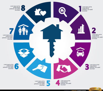 Real estate selling process infographics - vector #179843 gratis