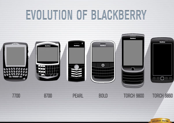 Evolução do celular Blackberry - Free vector #179873
