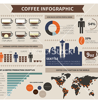 Free coffee infographic vector - vector gratuit #236463