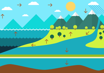 FREE WATER CYCLE DIAGRAM - бесплатный vector #329683