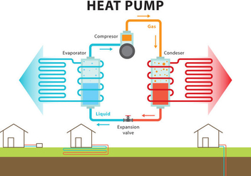 Heat Pump System - vector gratuit #333413