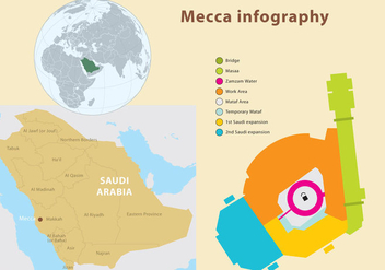 Mecca Infography - Kostenloses vector #343133