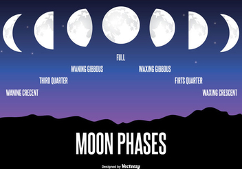 Moon Phase Illustration - Kostenloses vector #355603