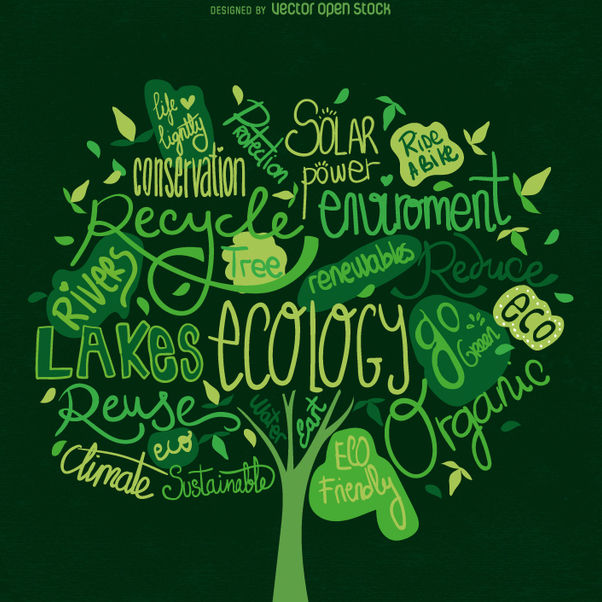 Earth Day tree vector - vector #359093 gratis