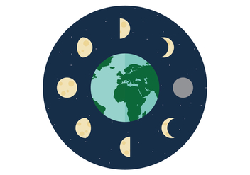 Moon phases around the Earth - Free vector #369453