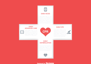 Free CPR Chain Of Survival Vector Design - vector gratuit #391323